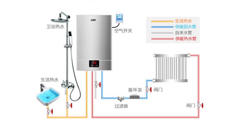 壁挂式电锅炉采暖系统示意图1