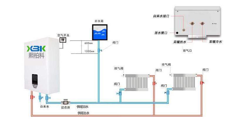 壁挂式电锅炉采暖系统示意图2