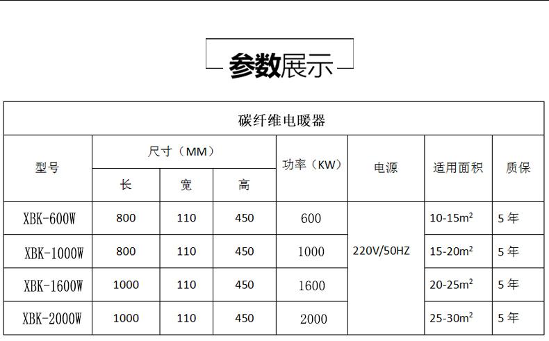 XBK-2500W碳纖維電暖器產品型號基本參數